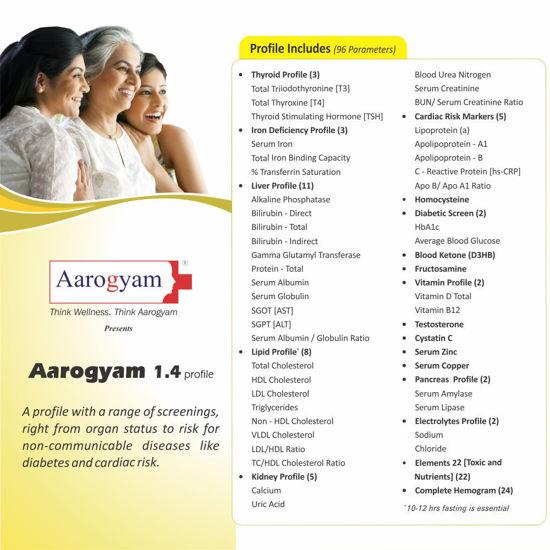 Aarogyam 1.4 thyrocare wefocusoncare