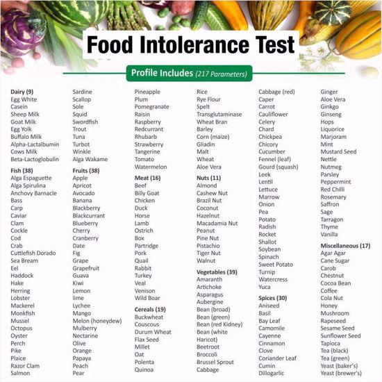 Food Intolerance Profile