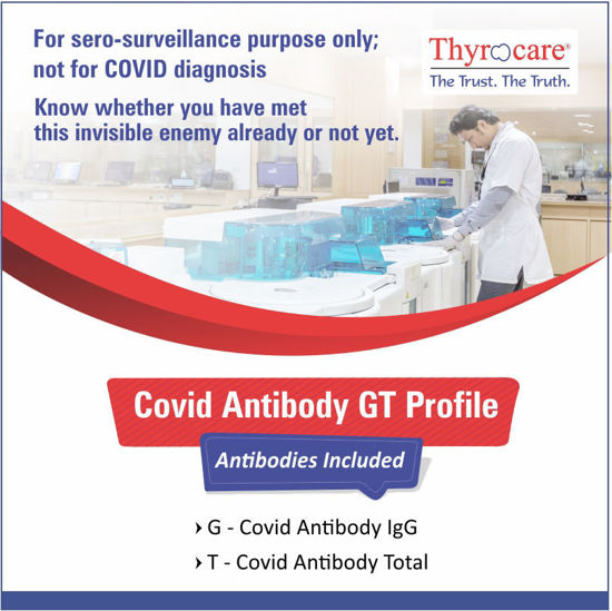 Covid Antibody GT