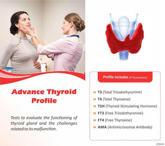 ADVANCED THYROID PACKAGE